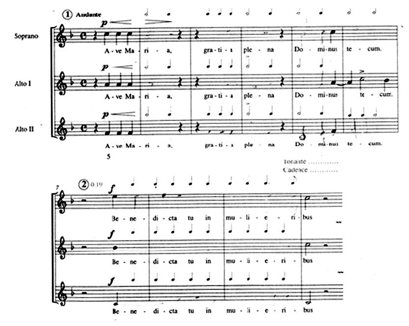 Солфежът: актуални възгледи за структурата на музикалното възприятие