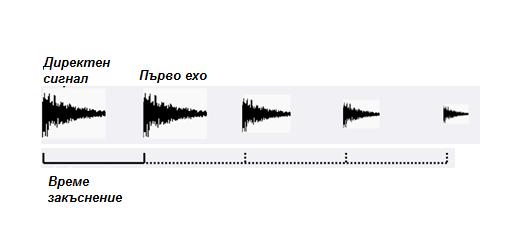 reverberation-4