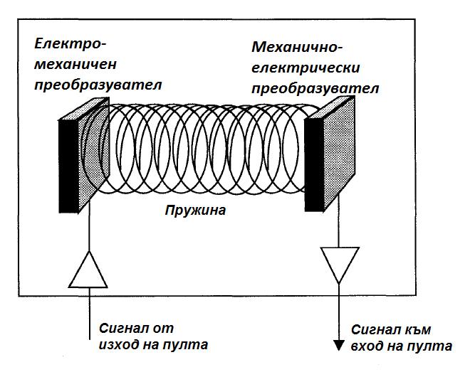 reverberation-9