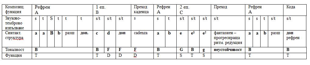 tablica-1