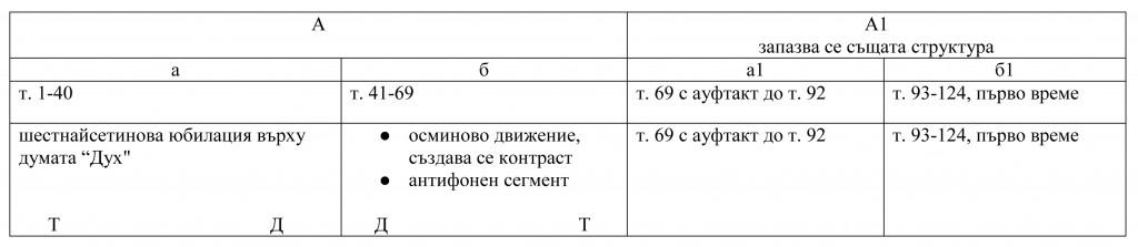 iakos tablizi-2