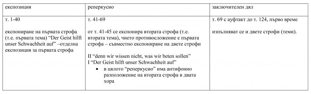 iakos tablizi-3